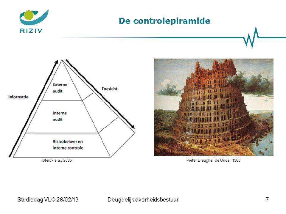 De controlepiramide Studiedag VLO 28/02/13Deugdelijk overheidsbestuur7 Sterck e.a., 2005Pieter Breughel de Oude, 1563