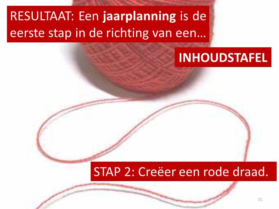 STAP 2: Creëer een rode draad. RESULTAAT: Een jaarplanning is de eerste stap in de richting van een… INHOUDSTAFEL 31