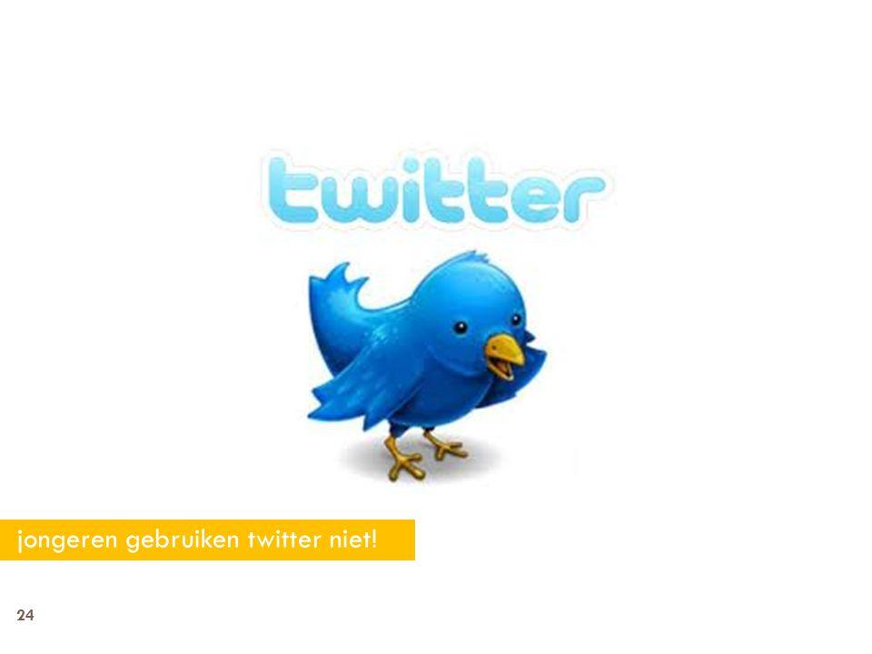 24 jongeren gebruiken twitter niet!