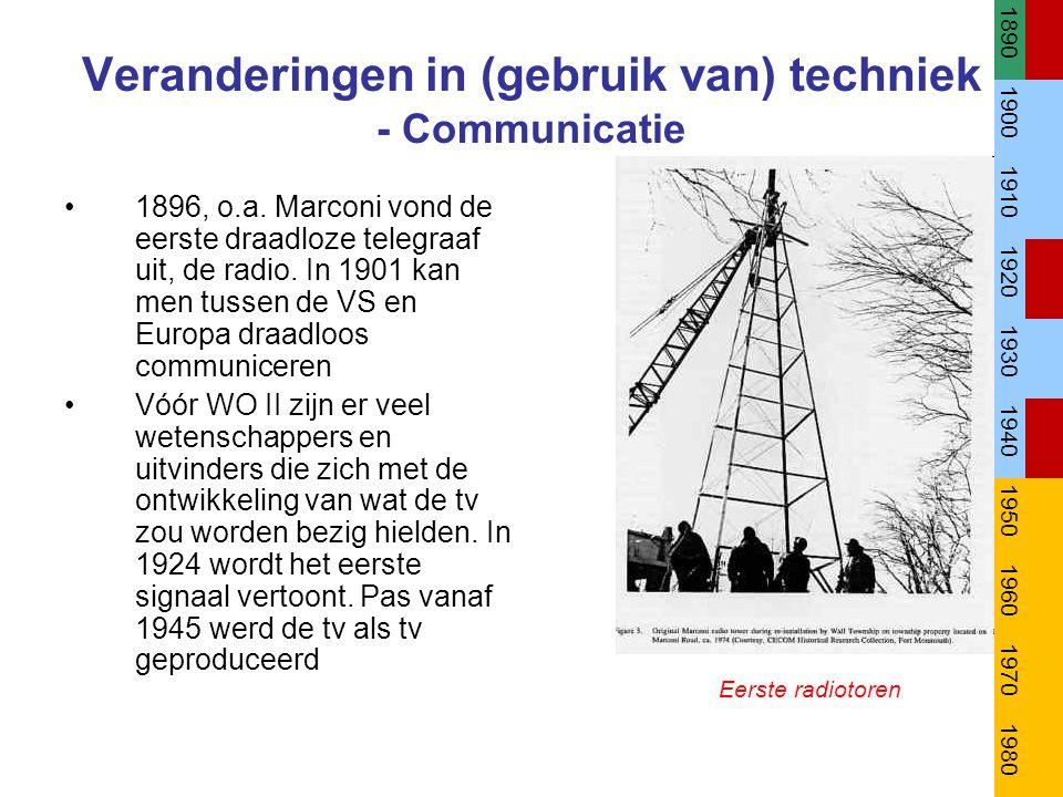 Veranderingen in (gebruik van) techniek - Communicatie •1896, o.a.