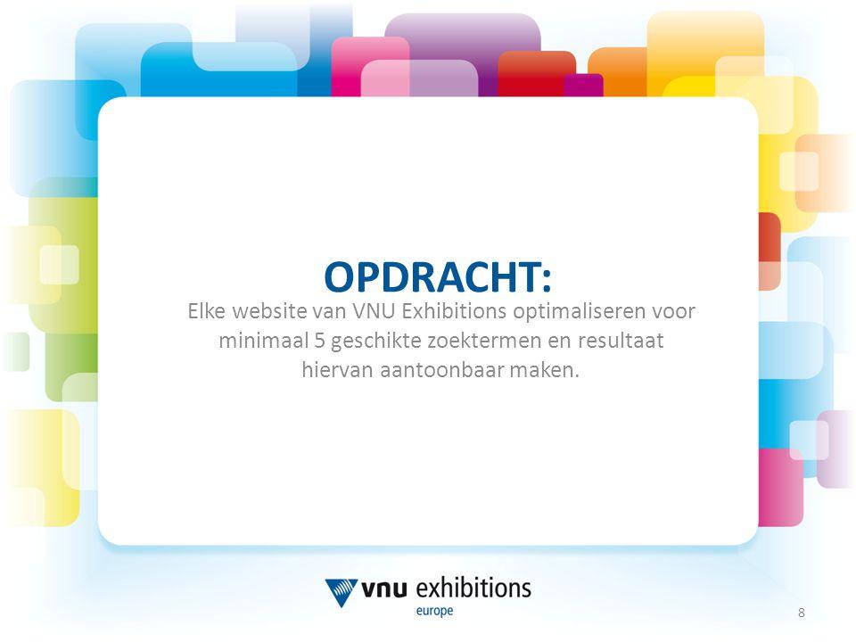 OPDRACHT: 8 Elke website van VNU Exhibitions optimaliseren voor minimaal 5 geschikte zoektermen en resultaat hiervan aantoonbaar maken.