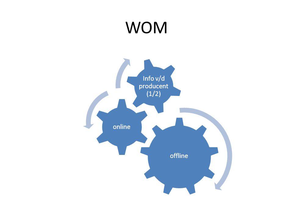 WOM offline online Info v/d producent (1/2)