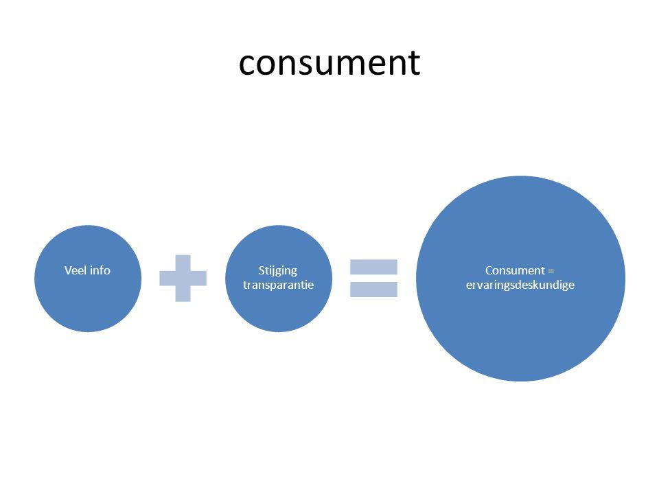 consument Veel infoStijging transparantie Consument = ervaringsdeskundige