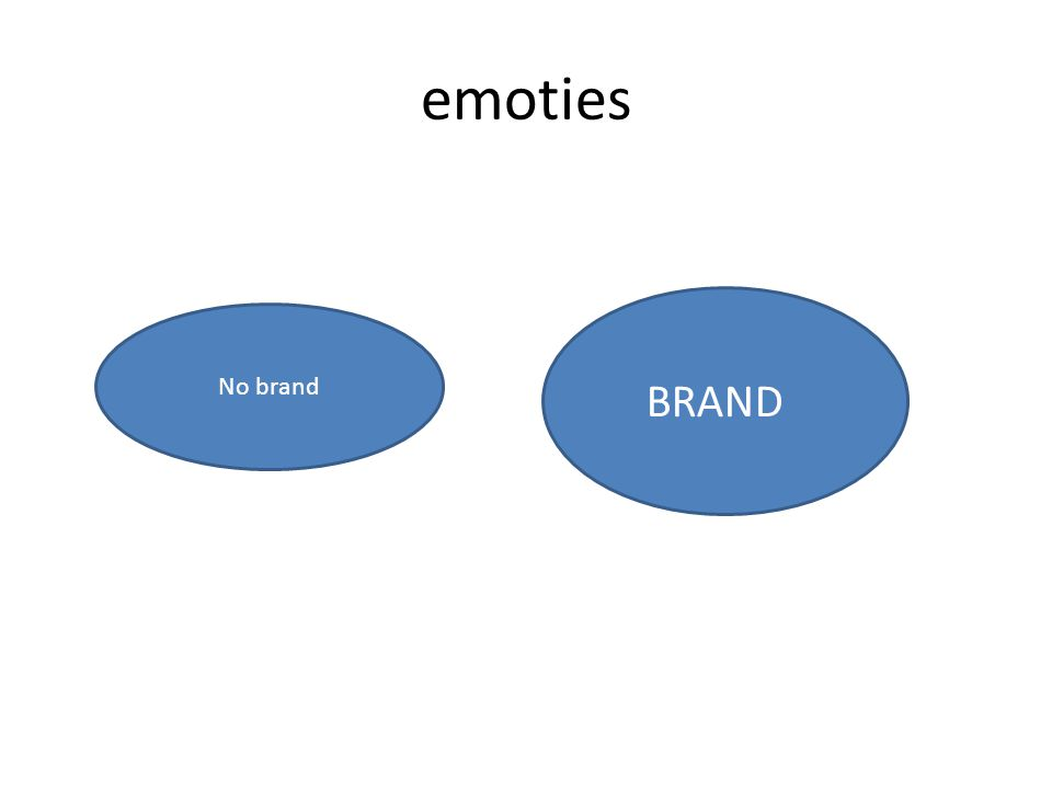 emoties No brand BRAND