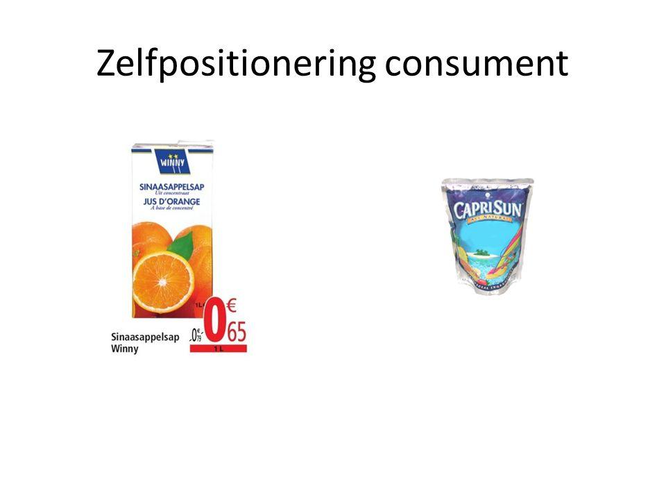 Zelfpositionering consument