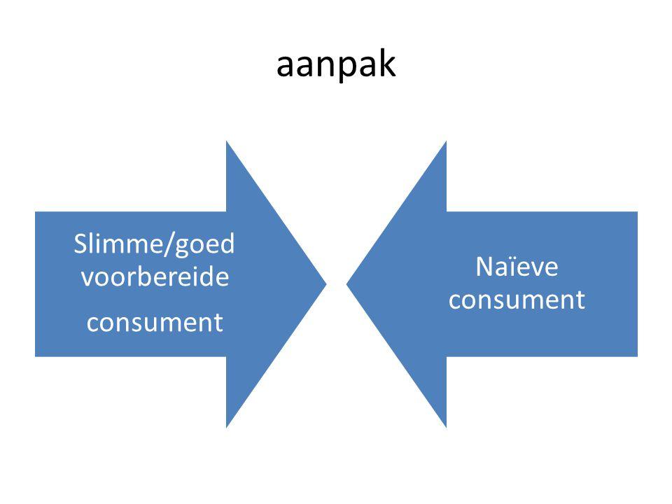 aanpak Slimme/goed voorbereide consument Naïeve consument