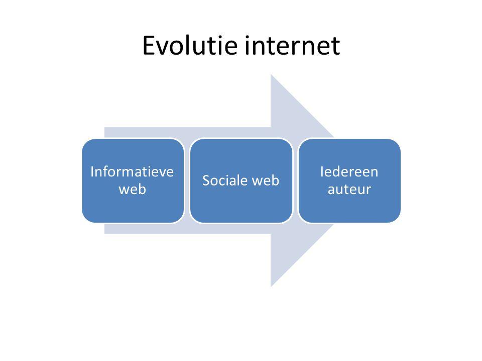 Evolutie internet Informatieve web Sociale web Iedereen auteur