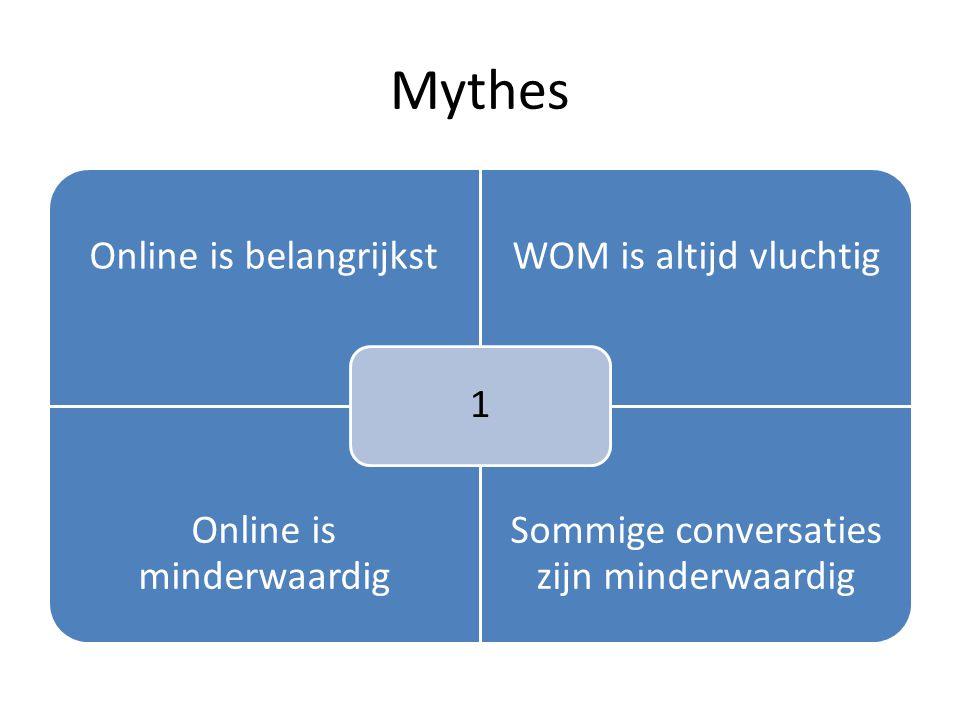 Mythes Online is belangrijkstWOM is altijd vluchtig Online is minderwaardig Sommige conversaties zijn minderwaardig 1