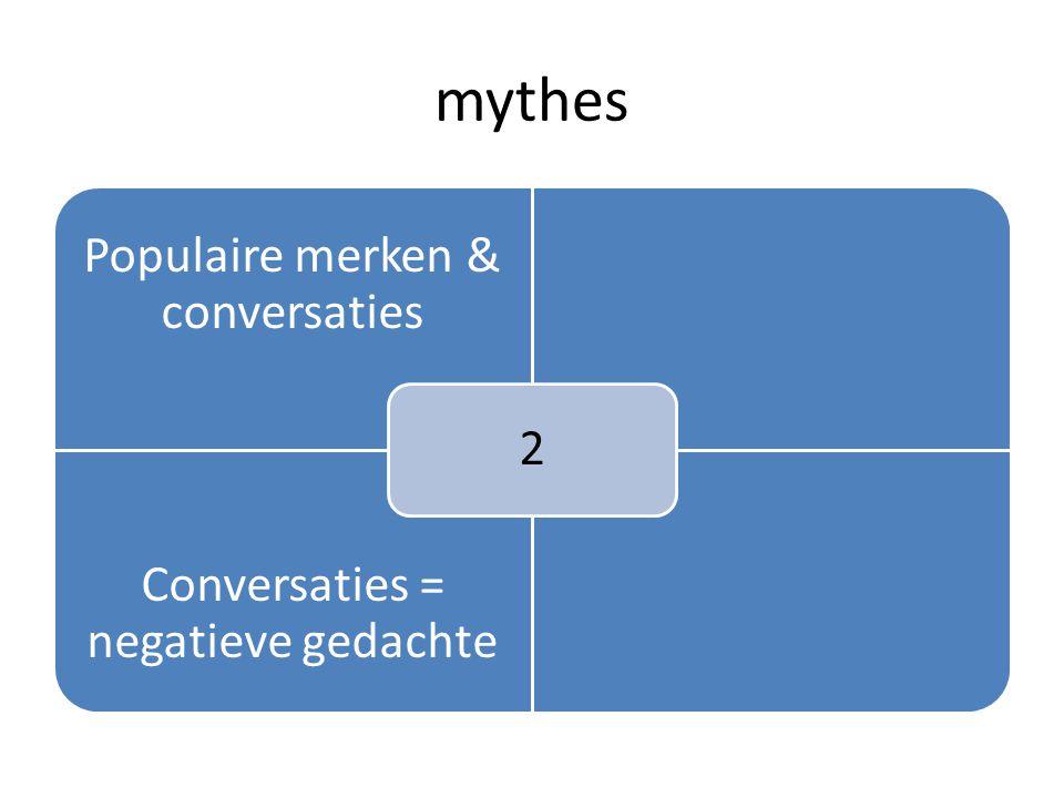 mythes Populaire merken & conversaties Conversaties = negatieve gedachte 2