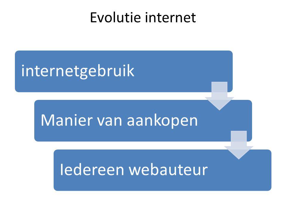 Evolutie internet •Uiting professionele contra's•Productervaringen delen •Beïnvloeden aankoopgedrag medesurfers