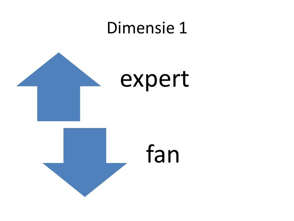 Dimensie 1 expert fan