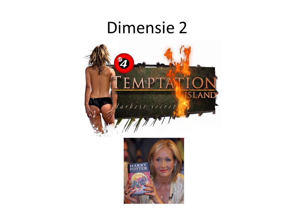 Dimensie 2