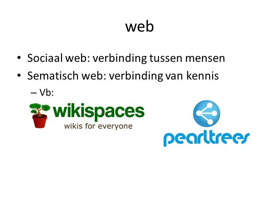 web • Sociaal web: verbinding tussen mensen • Sematisch web: verbinding van kennis – Vb: