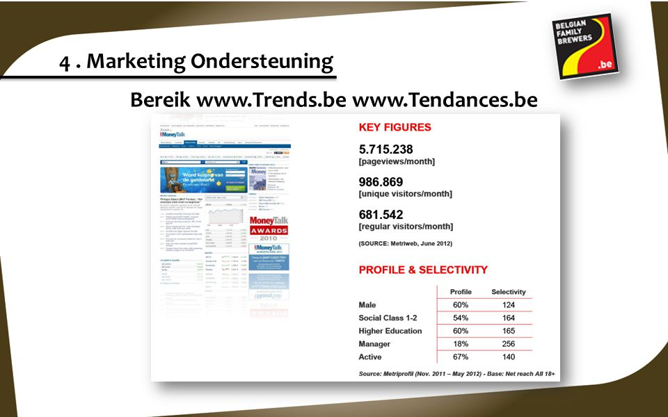 4. Marketing Ondersteuning Bereik www.Trends.be www.Tendances.be