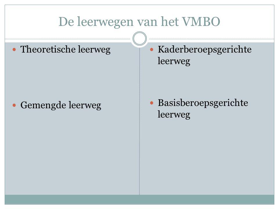 De leerwegen van het VMBO  Theoretische leerweg  Gemengde leerweg  Kaderberoepsgerichte leerweg  Basisberoepsgerichte leerweg