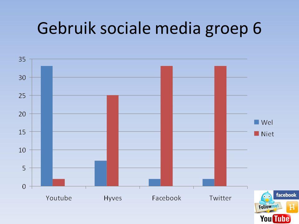 Gebruik sociale media groep 6
