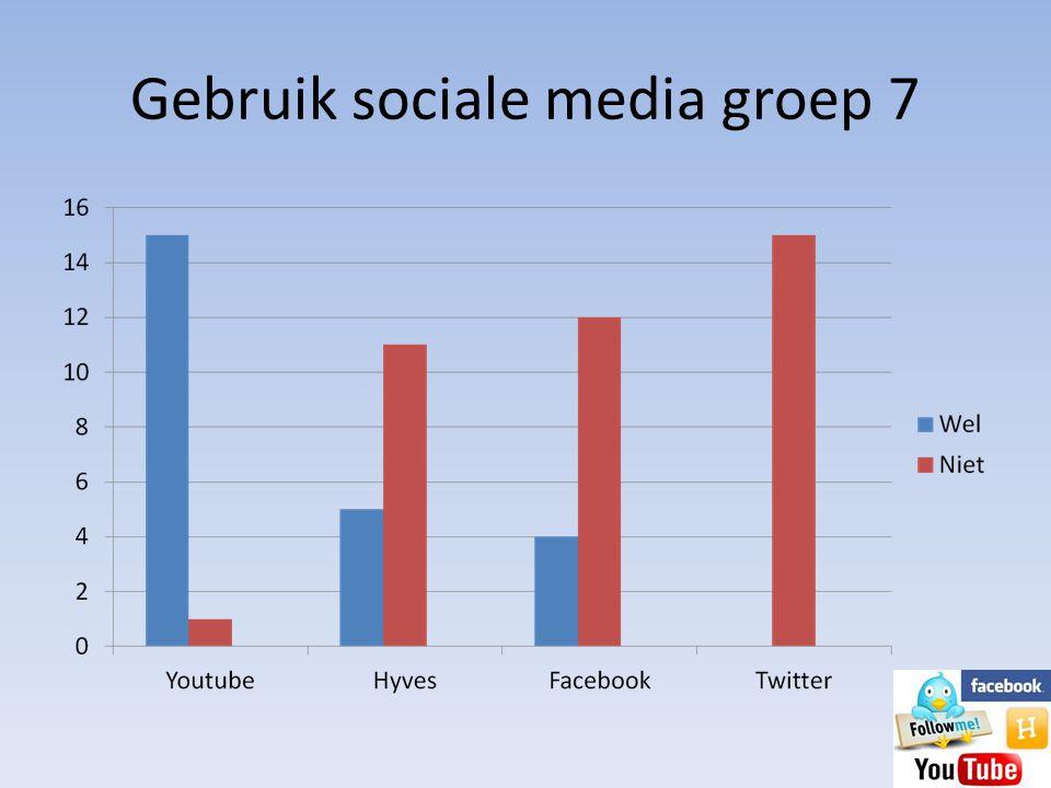 Gebruik sociale media groep 7