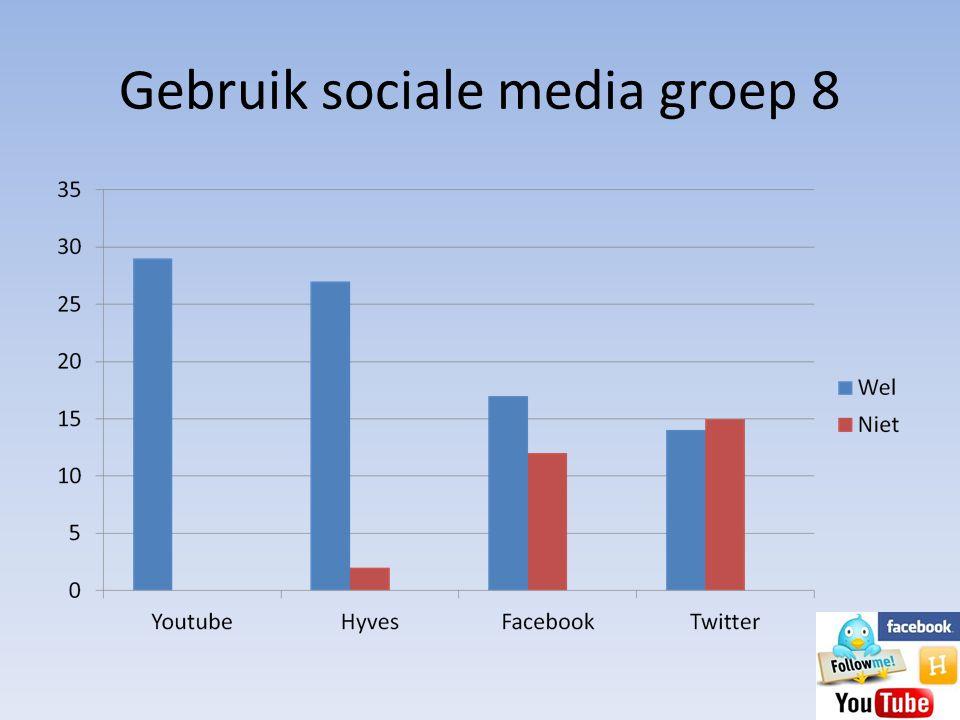 Sociale media groep 5 t/m 8