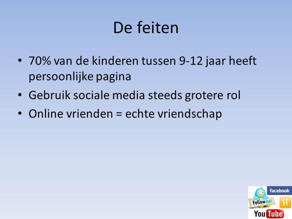 De feiten • 70% van de kinderen tussen 9-12 jaar heeft persoonlijke pagina • Gebruik sociale media steeds grotere rol • Online vrienden = echte vriend