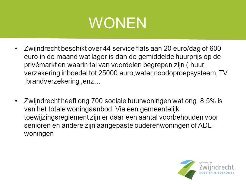 WONEN •Zwijndrecht beschikt over 44 service flats aan 20 euro/dag of 600 euro in de maand wat lager is dan de gemiddelde huurprijs op de privémarkt en