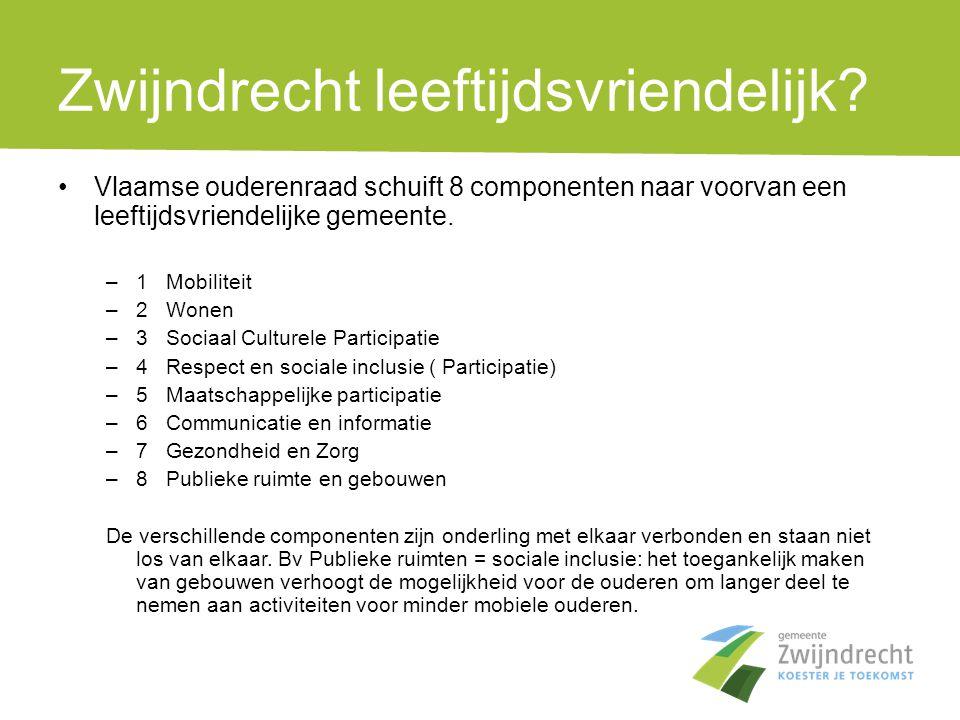Zwijndrecht leeftijdsvriendelijk? •Vlaamse ouderenraad schuift 8 componenten naar voorvan een leeftijdsvriendelijke gemeente. –1 Mobiliteit –2 Wonen –