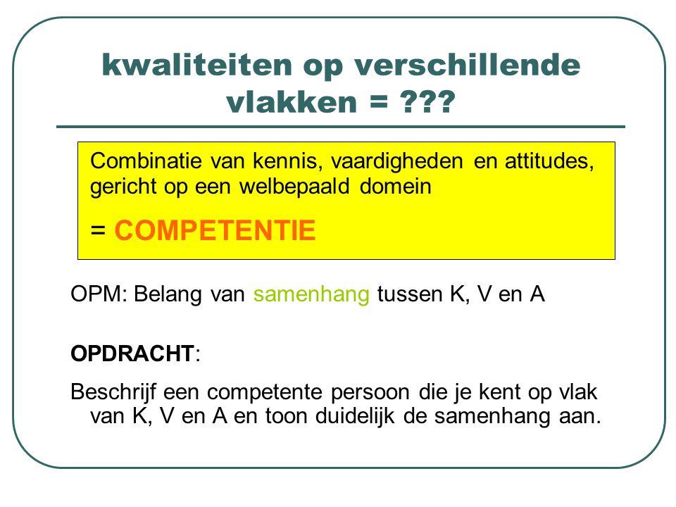 kwaliteiten op verschillende vlakken = ??? Combinatie van kennis, vaardigheden en attitudes, gericht op een welbepaald domein = COMPETENTIE OPM: Belan
