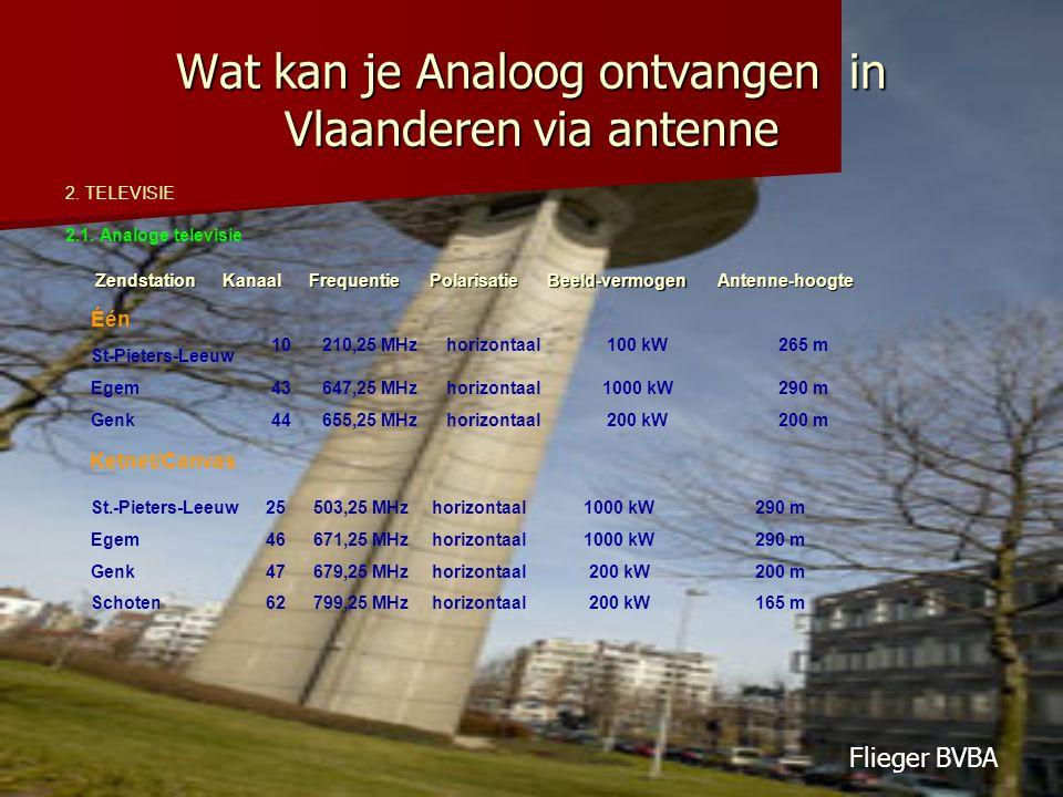 Wat kan je Analoog ontvangen in Vlaanderen via antenne 2.