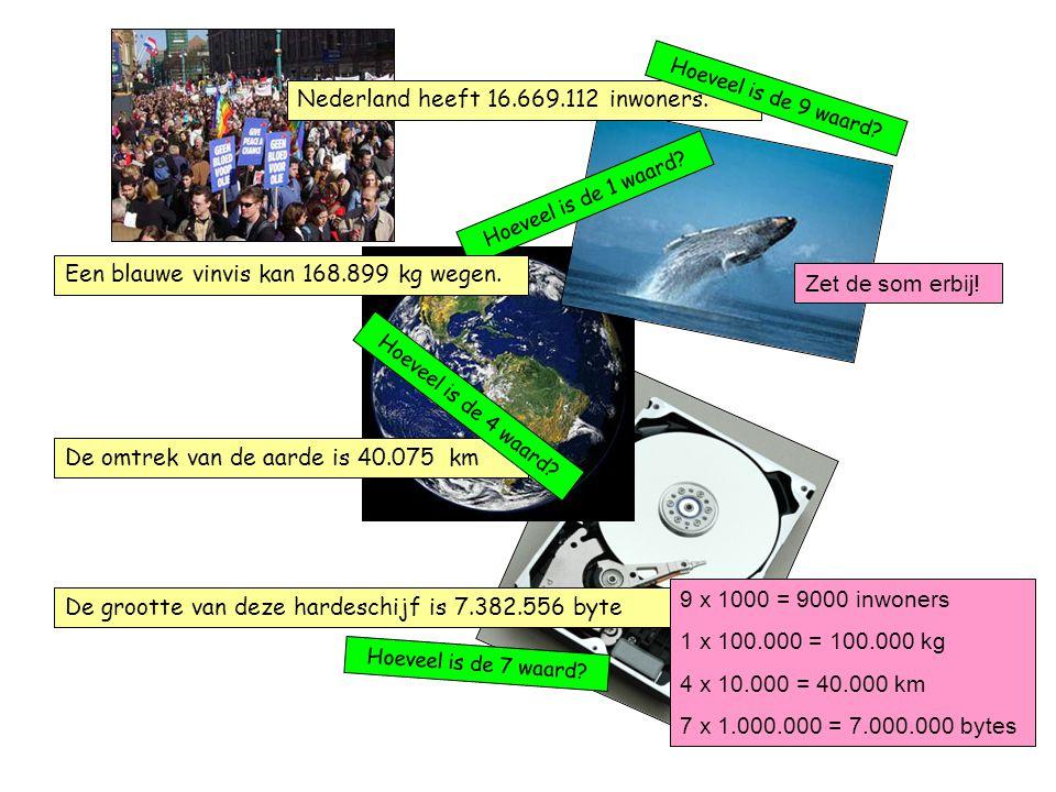 Nederland heeft 16.669.112 inwoners.Hoeveel is de 1 waard.