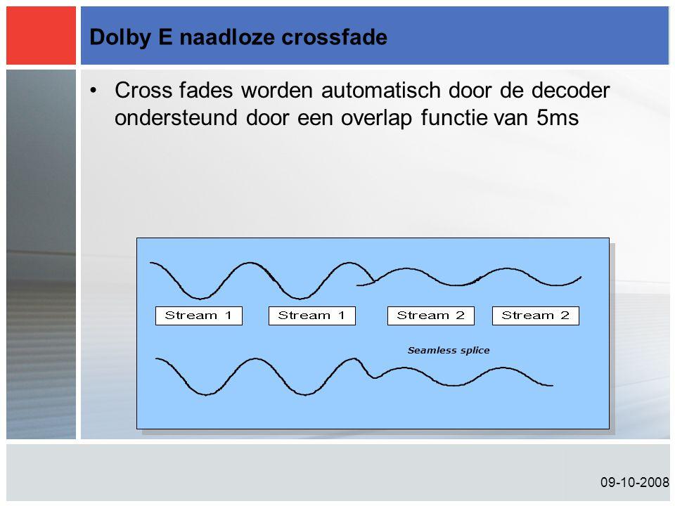 09-10-2008 Dolby E naadloze crossfade •Cross fades worden automatisch door de decoder ondersteund door een overlap functie van 5ms Seamless splice