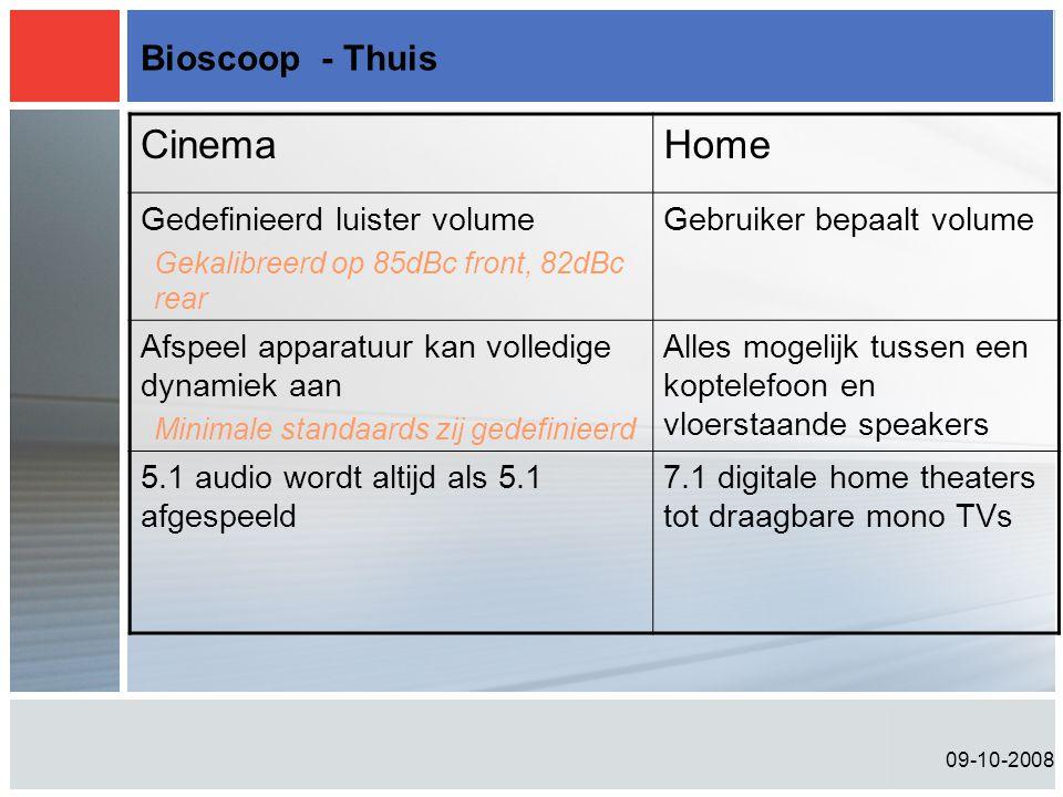 09-10-2008 Bioscoop - Thuis CinemaHome Gedefinieerd luister volume Gekalibreerd op 85dBc front, 82dBc rear Gebruiker bepaalt volume Afspeel apparatuur kan volledige dynamiek aan Minimale standaards zij gedefinieerd Alles mogelijk tussen een koptelefoon en vloerstaande speakers 5.1 audio wordt altijd als 5.1 afgespeeld 7.1 digitale home theaters tot draagbare mono TVs
