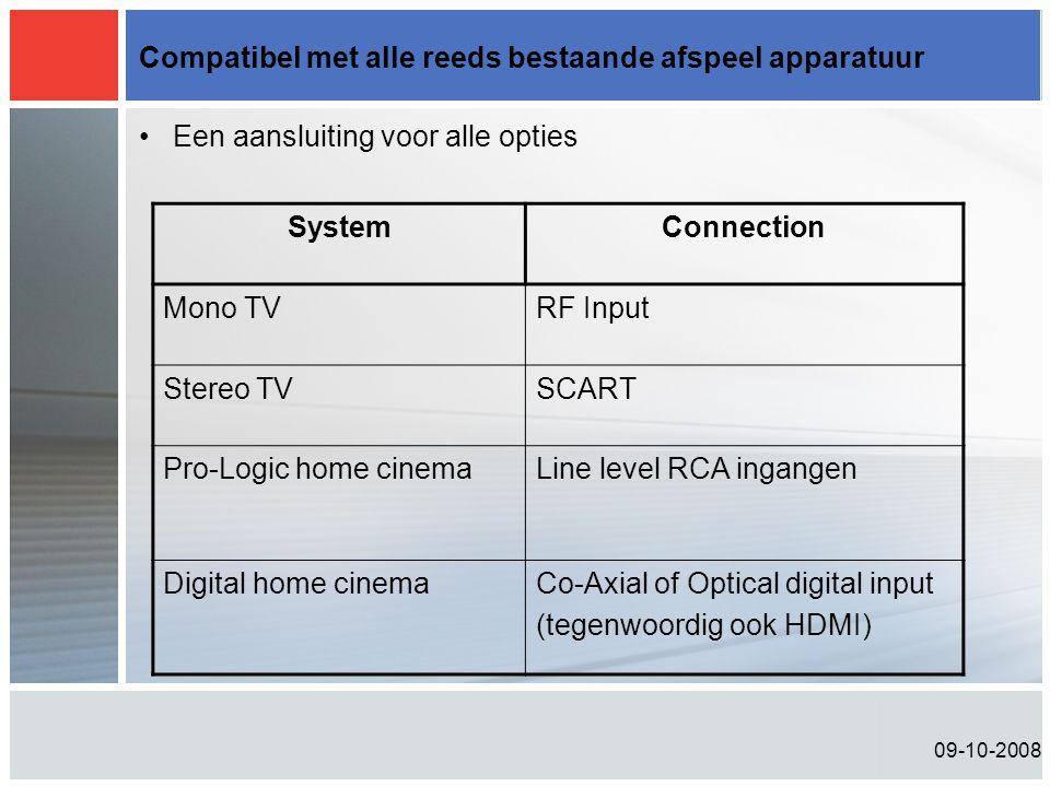 09-10-2008 Compatibel met alle reeds bestaande afspeel apparatuur • Een aansluiting voor alle opties SystemConnection Mono TVRF Input Stereo TVSCART Pro-Logic home cinemaLine level RCA ingangen Digital home cinemaCo-Axial of Optical digital input (tegenwoordig ook HDMI)