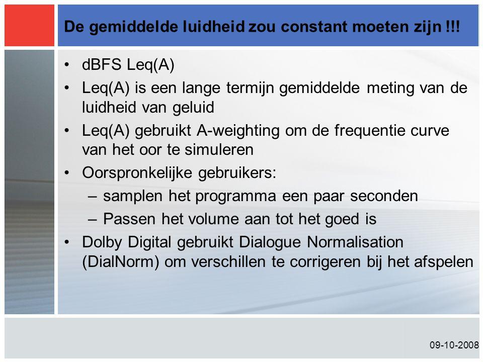 09-10-2008 De gemiddelde luidheid zou constant moeten zijn !!! •dBFS Leq(A) •Leq(A) is een lange termijn gemiddelde meting van de luidheid van geluid