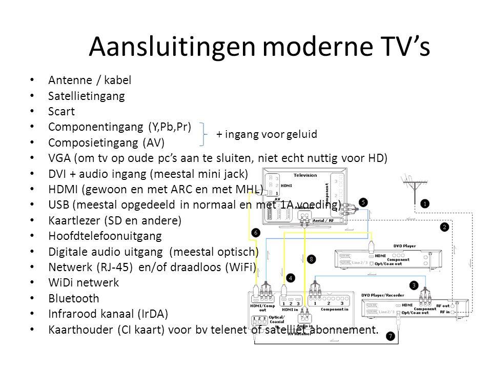 • Antenne / kabel • Satellietingang • Scart • Componentingang (Y,Pb,Pr) • Composietingang (AV) • VGA (om tv op oude pc's aan te sluiten, niet echt nut