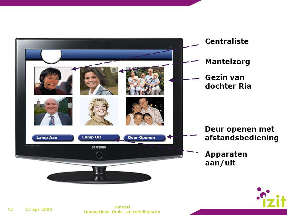12 Mantelzorg Centraliste Gezin van dochter Ria Deur openen met afstandsbediening Apparaten aan/uit 15 apr 2009 Innotel Innovatieve thuis- en teledien