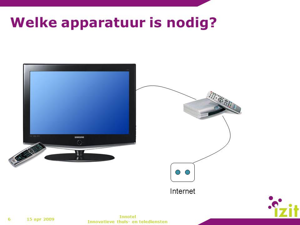 Welke apparatuur is nodig? 615 apr 2009 Innotel Innovatieve thuis- en telediensten Internet