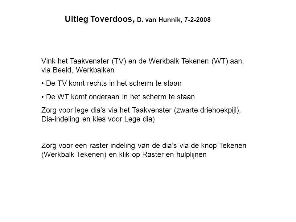 Vink het Taakvenster (TV) en de Werkbalk Tekenen (WT) aan, via Beeld, Werkbalken • De TV komt rechts in het scherm te staan • De WT komt onderaan in h
