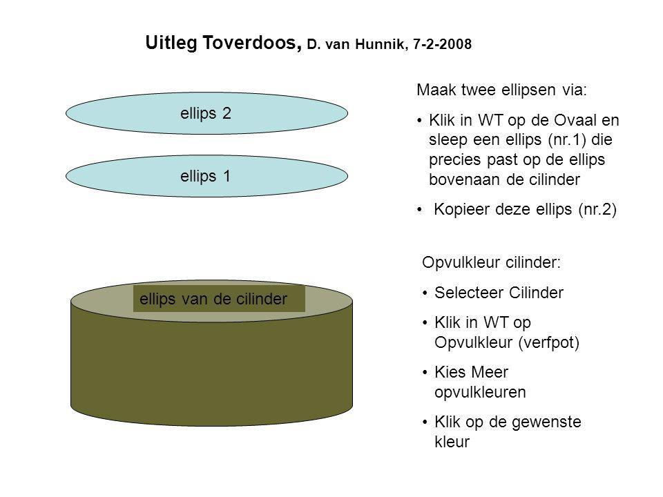 Maak twee ellipsen via: •Klik in WT op de Ovaal en sleep een ellips (nr.1) die precies past op de ellips bovenaan de cilinder • Kopieer deze ellips (n