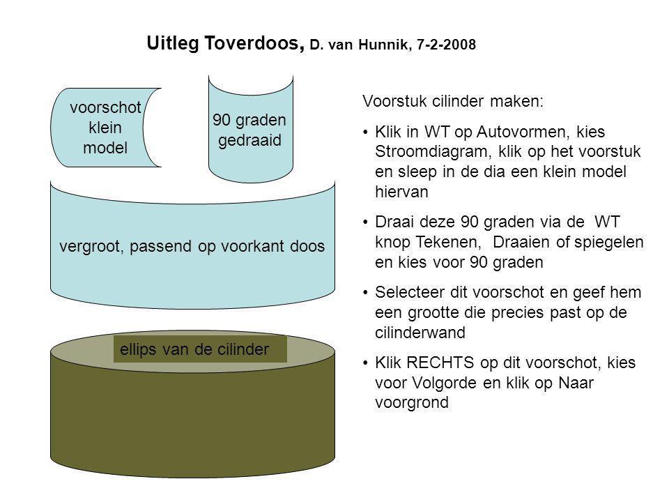 ellips van de cilinder voorschot klein model Uitleg Toverdoos, D. van Hunnik, 7-2-2008 90 graden gedraaid vergroot, passend op voorkant doos Voorstuk