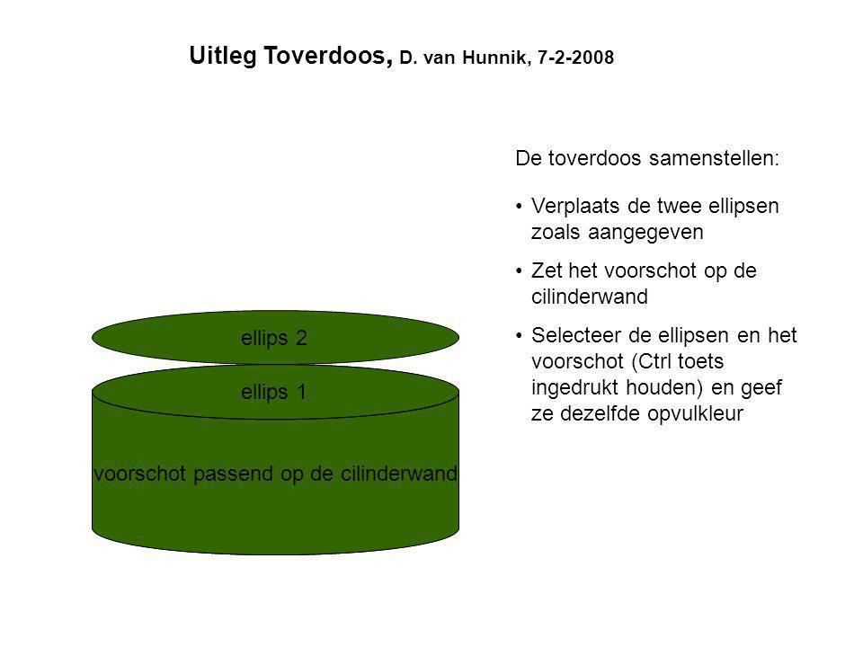 Uitleg Toverdoos, D. van Hunnik, 7-2-2008 voorschot passend op de cilinderwand ellips 1 ellips 2 •Verplaats de twee ellipsen zoals aangegeven •Zet het