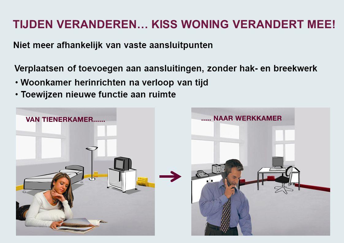 TIJDEN VERANDEREN… KISS WONING VERANDERT MEE! Niet meer afhankelijk van vaste aansluitpunten • Woonkamer herinrichten na verloop van tijd • Toewijzen
