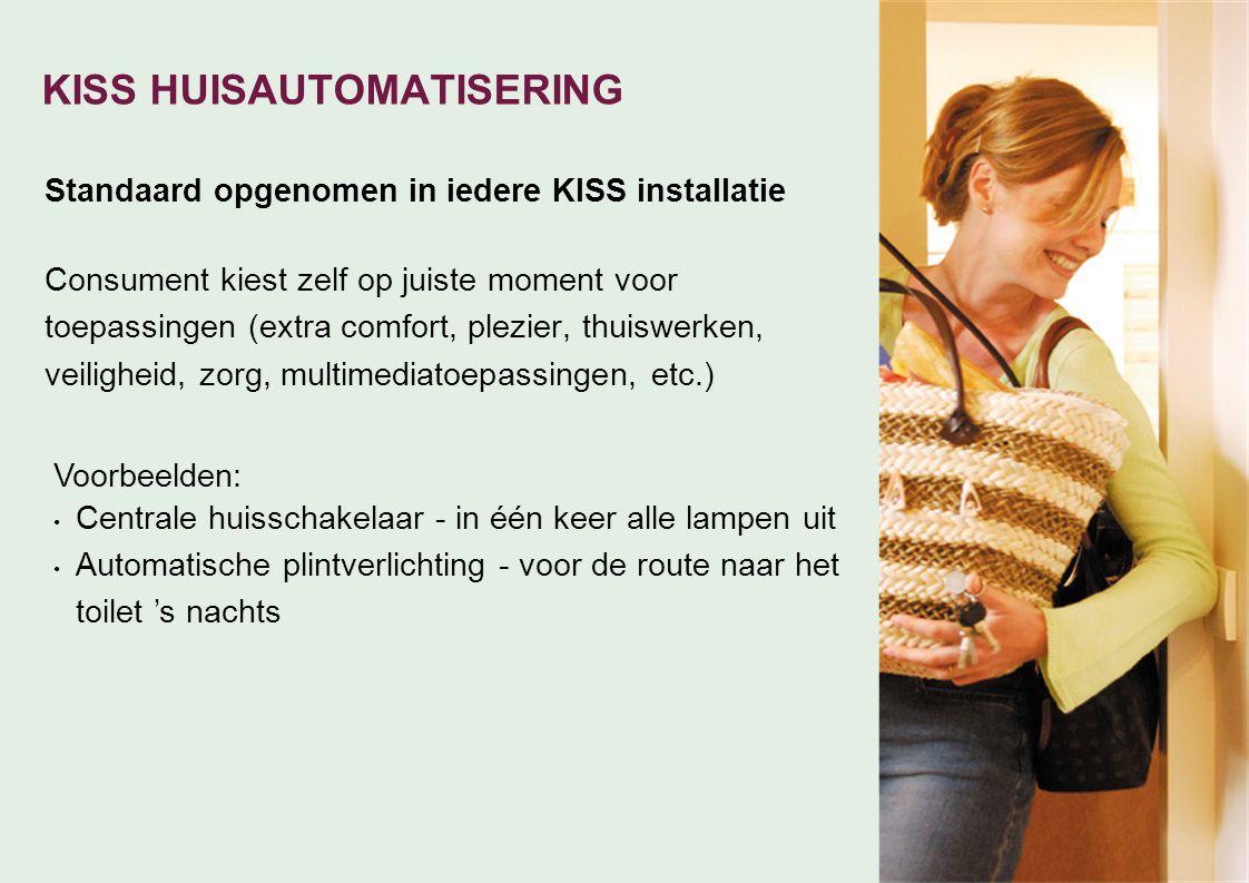 Standaard opgenomen in iedere KISS installatie Consument kiest zelf op juiste moment voor toepassingen (extra comfort, plezier, thuiswerken, veilighei