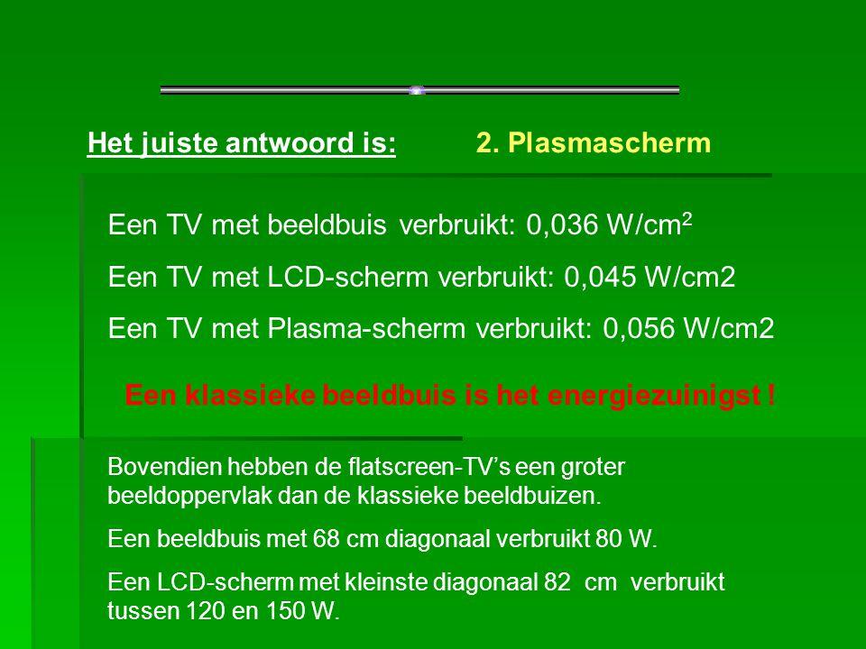 Een TV met beeldbuis verbruikt: 0,036 W/cm 2 Een TV met LCD-scherm verbruikt: 0,045 W/cm2 Een TV met Plasma-scherm verbruikt: 0,056 W/cm2 Bovendien he