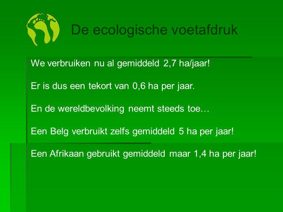 We verbruiken nu al gemiddeld 2,7 ha/jaar! Er is dus een tekort van 0,6 ha per jaar. En de wereldbevolking neemt steeds toe… Een Belg verbruikt zelfs