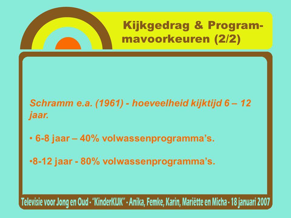 Kijkgedrag & Program- mavoorkeuren (2/2) Schramm e.a.