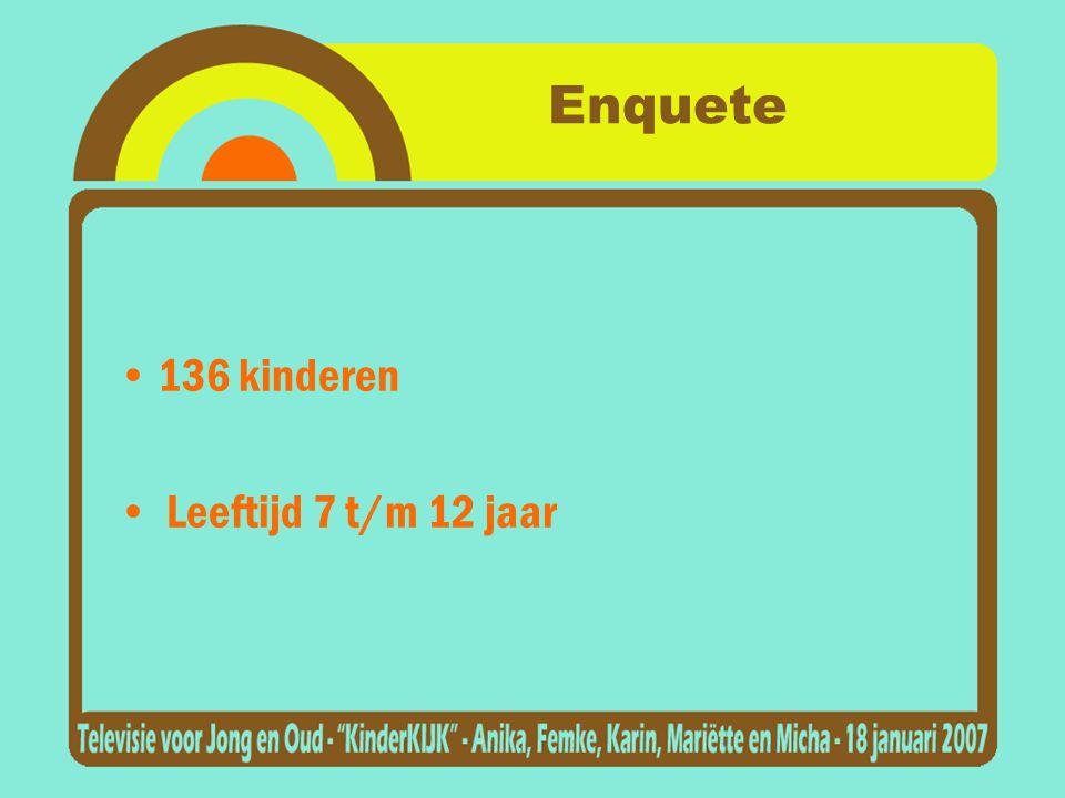 Enquete •136 kinderen • Leeftijd 7 t/m 12 jaar