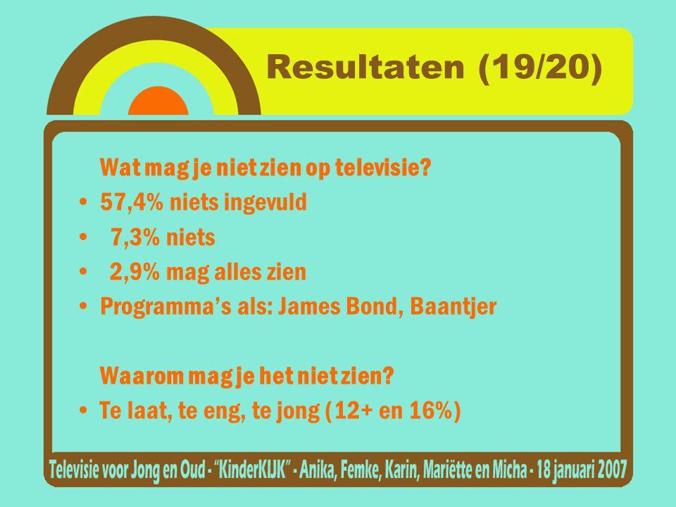 Resultaten (19/20) Wat mag je niet zien op televisie.