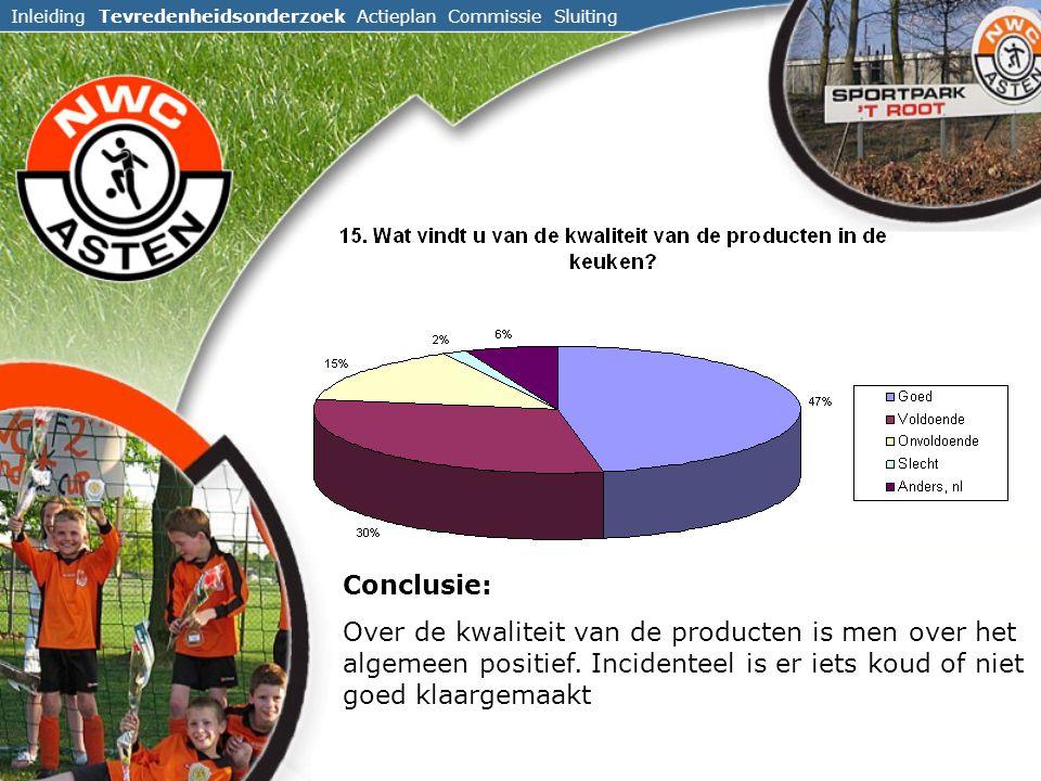 Inleiding Tevredenheidsonderzoek Actieplan Commissie Sluiting Conclusie: Over de kwaliteit van de producten is men over het algemeen positief.