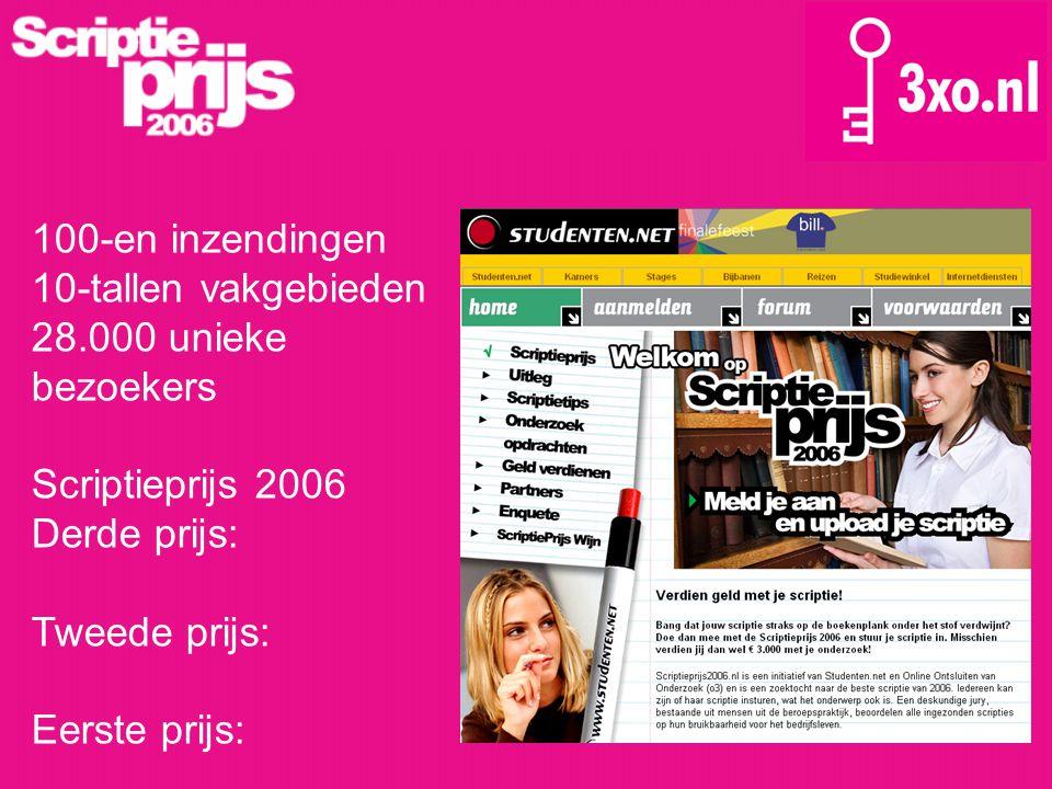 100-en inzendingen 10-tallen vakgebieden 28.000 unieke bezoekers Scriptieprijs 2006 Derde prijs: Tweede prijs: Eerste prijs: