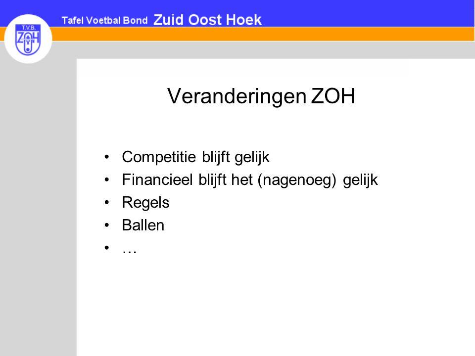 Veranderingen ZOH •Competitie blijft gelijk •Financieel blijft het (nagenoeg) gelijk •Regels •Ballen •…•…