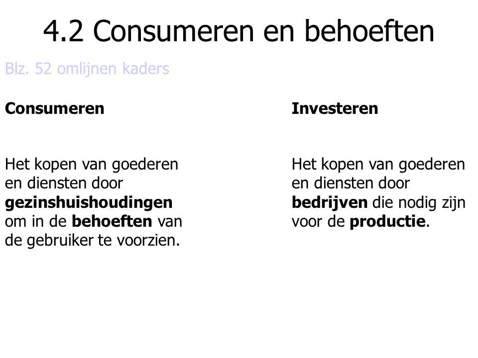 4.2 Consumeren en behoeften ConsumerenInvesteren Het kopen van goederen en diensten door gezinshuishoudingen om in de behoeften van de gebruiker te voorzien.